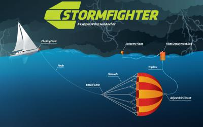 StormFighter™